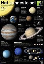 Educatieve poster - Het Zonnestelsel | vanaf 7 jaar