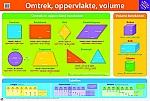 Educatieve poster - Omtrek, oppervlakte, volume