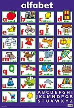 Educatieve poster - Alfabet | vanaf 5 jaar