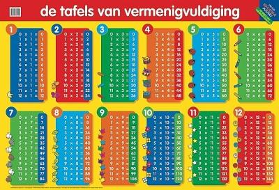 Educatieve poster - Tafels vermenigvuldiging | vanaf 5 jaar
