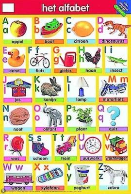 Educatieve poster - Het alfabet
